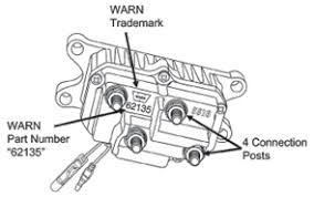 warn authorized parts and service center winchserviceparts com not a recalled contactor