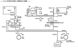 fisher minute mount plow wiring diagram images boss snow plow solenoid wiring diagram also boss plow wiring diagram