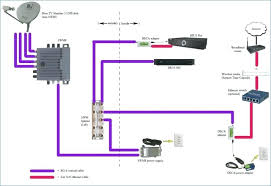 directv swm 5 lnb dish wiring diagram whole home regarding on directv swm 5 lnb dish wiring diagram whole home regarding on