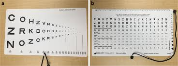 An Innovative Visual Acuity Chart For Urgent And Primary