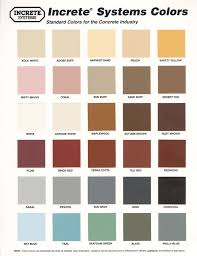 Color Charts E And A Supply