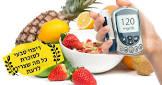 מיתוס הרעב: אכילה מופחתת + פעילות גופנית מוגברת = ירידה במשקל
