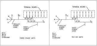 wiring diagram for a coffing hoist the wiring diagram 2 ton coffing hoist wiring diagram nodasystech wiring diagram