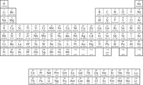Periodic Table Configuration Chart Periodic Table Of Elements With Electron Configuration