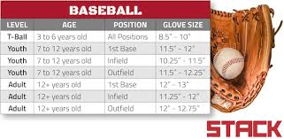 Dive Glove Size Chart 27 Cogent Softball Sizes By Age