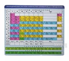 <b>Коврик CBR CMP 023</b> Chemistry