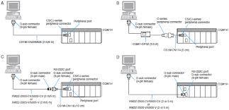 omron plc programming cable wiring diagram wiring schematics and omron plc programming cable wiring diagram digital
