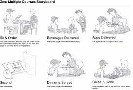 Ux Design Apprenticeship London Strategy Ux Apprentice Storyboard User Experience