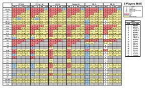 Printable Poker Odds Chart For Beginners And Tables
