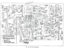 1972 chevy c10 wiring harness full size of 1972 chevy truck tail light wiring diagram harness archived on wiring diagram category
