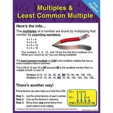 Details About Pre Algebra Chart Carson Dellosa Cd 414073