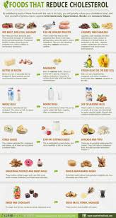 Healthy Food Replacement Chart Healthy Living Chart Xuerebv S Blog