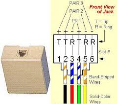 telephone wiring diagram and circuit telephone wiring on telephone jack connection group picture image by tag