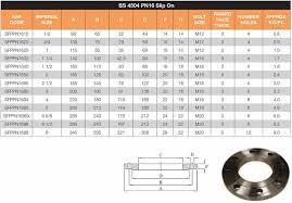 Pn16 Flange Chart Mild Steel Flanges Manufacturers Suppliers Exporters India