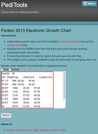 Peditools Fenton Growth Chart Fenton 2013 Electronic Growth Chart