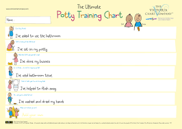 How To Make A Reward Chart For Potty Training Ultimate Potty Training Reward Chart
