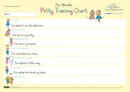 Ultimate Potty Training Reward Chart