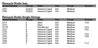 Violin Strings Best Violin Strings Violin Parts Super