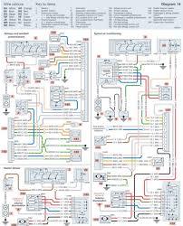 peugeot 406 bsi wiring diagram somurich com peugeot 1007 sliding door wiring diagram glamorous peugeot partner wiring diagram pdf contemporary best 1203