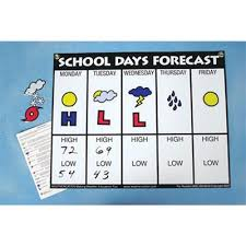 School Days Forecast Chart Neede Weather Clings