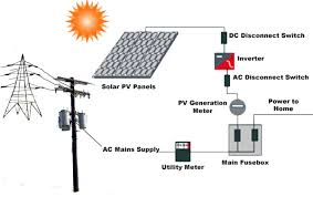 solar power panels wiring diagram installation images wiring diagrams for solar power system electrical