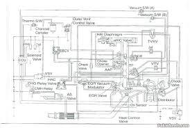1996 toyota t100 wiring diagram radio 96 fuse box schematics full size of 1996 toyota t100 radio wiring diagram 96 engine vacuum custom o vac nation