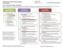Marzano Elements Chart Pin By Cattail Sunrise On Education Teacher Evaluation