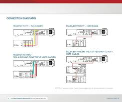 cable wiring diagram wiring diagram and hernes 15 pin vga cable wiring diagram jodebal