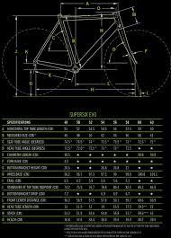 Cannondale Supersix Evo Red City Bikes