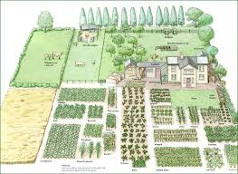 Small Picture Incredible Kitchen Garden Planner Free Vegetable Garden Plans