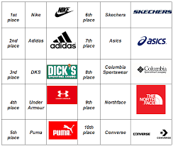 Sport Brands Top 10 Sports Brands In The World 2017