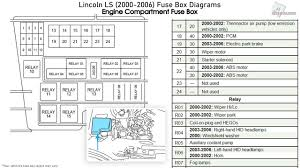 2000 lincoln fuse box diagram g2 2004 Lincoln Navigator Fuse Box Location Radio Power Door Lock