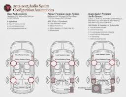 500e stereo wiring and information fiat 500 stereo wiring diagram at 2012 Fiat 500 Starting Wiring Diagram