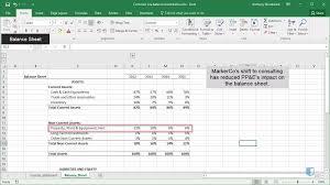 Online Balance Sheet Common Size Balance Sheet Online Financial Modeling Training