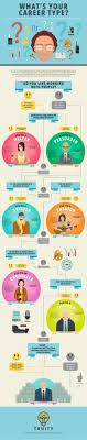 Best 25 Career Ideas On Pinterest Resume Resume Tips And
