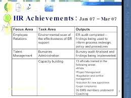 Department Monthly Report Template Jimbutt Info