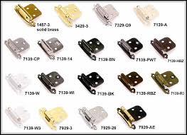 Good Quality of Amerock Cabinet Hardware Home Design Ideas Plans