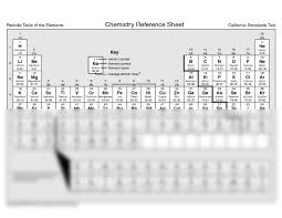 Periodic Table.pdf - Chemistry 2 with Vargas at Long Beach City ...