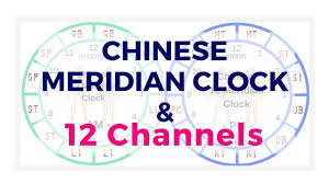 Chinese Meridian Clock And The 12 Channels For Healthy Living