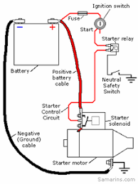 amc starter motor wiring diagram questions answers 1980 amc eagle