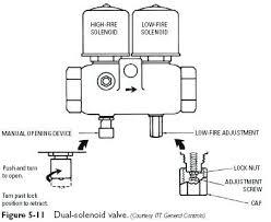 how to open honeywell fan fan center wiring diagram elegant how to how to open honeywell fan fan center wiring diagram elegant how to install wire