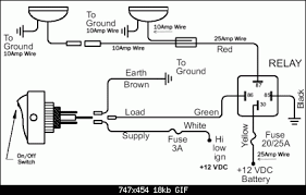 rocker switch fog light wiring jeep wrangler forum how to connect fog lights with a switch at Fog Light Relay Wiring Diagram