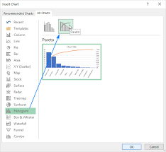 Create Pareto Chart In Excel 2013 Make Pareto Chart In Excel