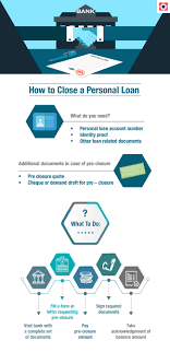 How To Close Personal Loan Follow This Pre Closure Checklist Hdfc Bank