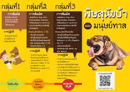 วัคซีนพิษสุนัขบ้า ฉบับ...มนุษย์ทาส - Pantip