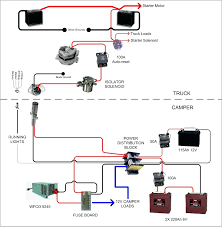 wiring diagram dual battery system new rv on dual battery wiring wiring diagram dual battery system new rv on dual battery wiring diagram for boa
