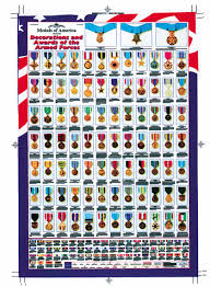 Navy Medals Chart 67 Qualified Usmc Ribbon Order Chart