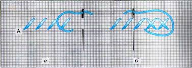 Реферат Методика изучения раздела Рукоделие класс  Методика изучения раздела amp quot Рукоделие amp quot 5 класс