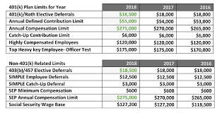 News Bpc Employee Benefits Administration