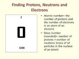 Atomic Mass. Each element found on the periodic table of elements ...